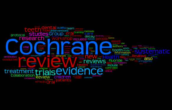 Wordle_2013_posts