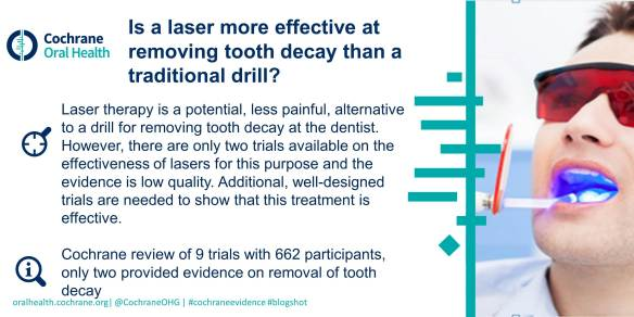 0250-lasers-for-caries-removal