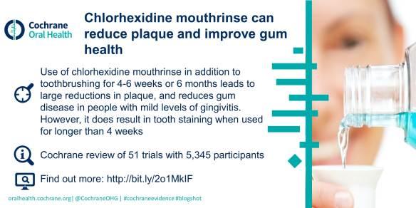 0236 Chlorhexidine mouthrinse CD008676